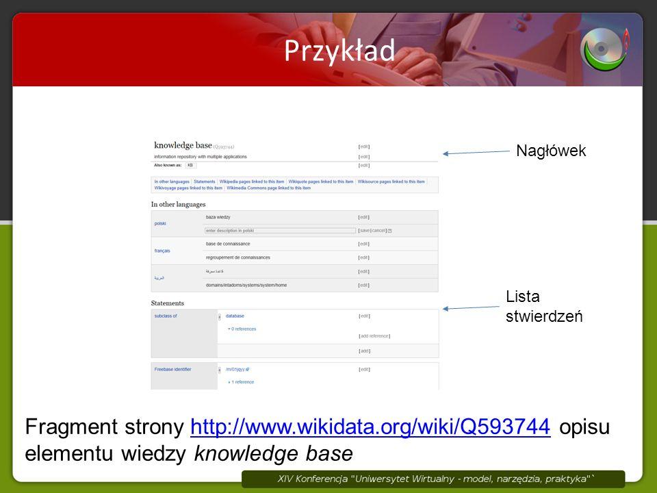 Przykład Nagłówek Lista stwierdzeń Fragment strony http://www.wikidata.org/wiki/Q593744 opisu elementu wiedzy knowledge basehttp://www.wikidata.org/wiki/Q593744