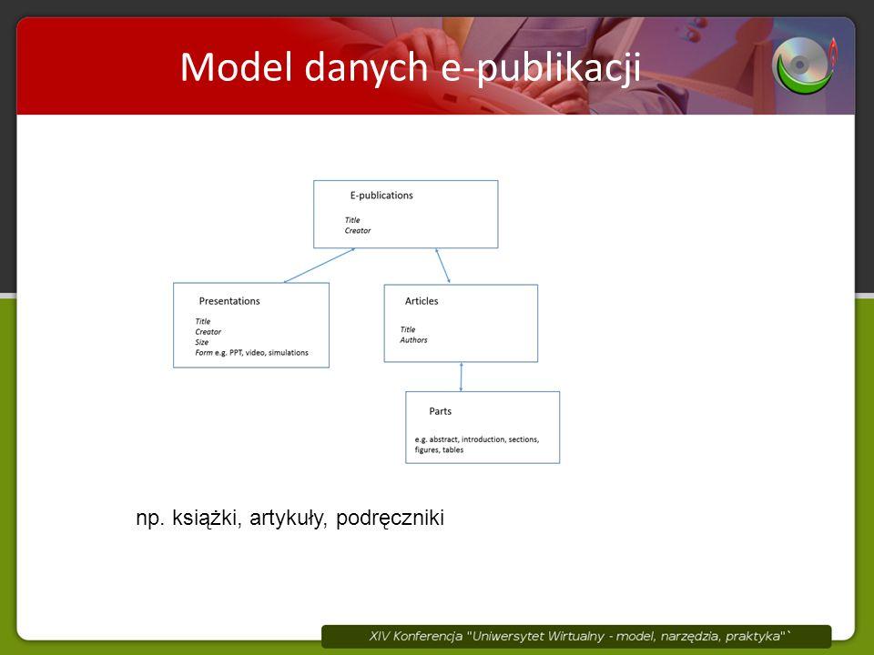 Model danych e-publikacji np. książki, artykuły, podręczniki