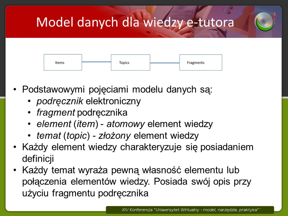 Model danych dla wiedzy e-tutora Podstawowymi pojęciami modelu danych są: podręcznik elektroniczny fragment podręcznika element (item) - atomowy element wiedzy temat (topic) - złożony element wiedzy Każdy element wiedzy charakteryzuje się posiadaniem definicji Każdy temat wyraża pewną własność elementu lub połączenia elementów wiedzy.