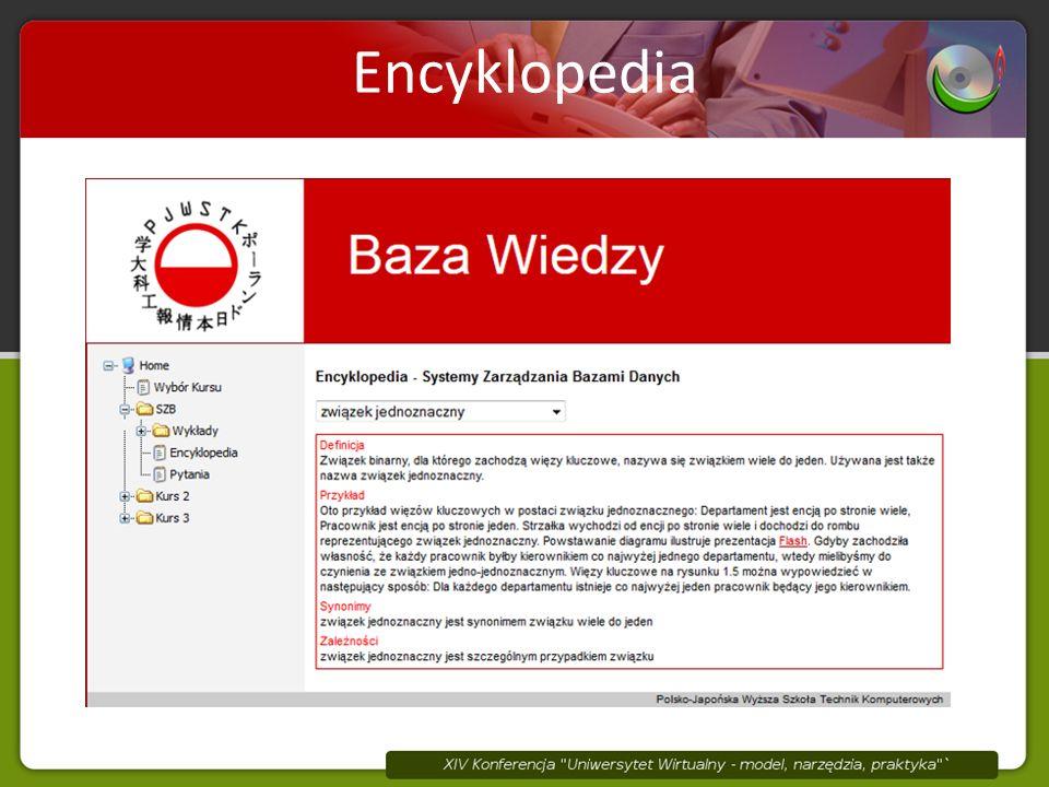 Elementy wiedzy są składnikami tematów Encyklopedia