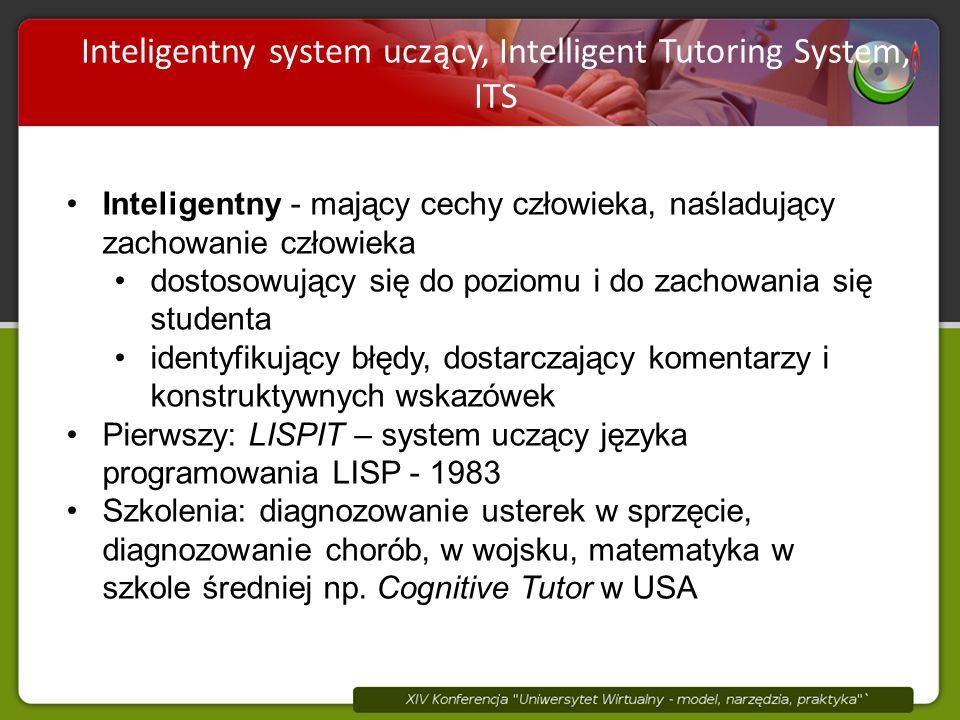 Inteligentny system uczący, Intelligent Tutoring System, ITS Inteligentny - mający cechy człowieka, naśladujący zachowanie człowieka dostosowujący się do poziomu i do zachowania się studenta identyfikujący błędy, dostarczający komentarzy i konstruktywnych wskazówek Pierwszy: LISPIT – system uczący języka programowania LISP - 1983 Szkolenia: diagnozowanie usterek w sprzęcie, diagnozowanie chorób, w wojsku, matematyka w szkole średniej np.