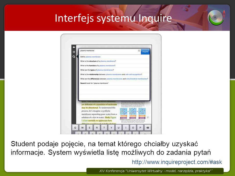 Interfejs systemu Inquire Student podaje pojęcie, na temat którego chciałby uzyskać informacje.