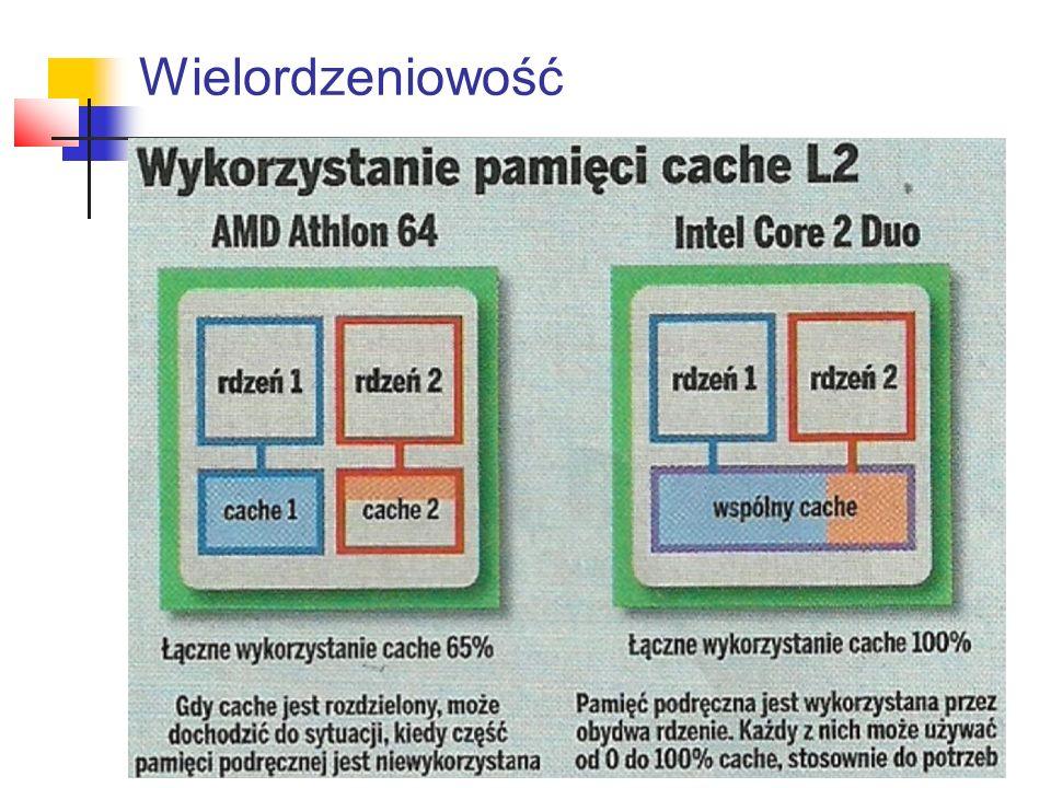 Wielowątkowość Jeśli ze względu na opóźnienia w komunikacji między procesorem a pamięcią, pojedyncze zadanie nie będzie w stanie całkowicie wykorzystać zasobów procesora, jednoczesne przetworzenie wielu zadań trwałoby krócej niż wykonanie ich sekwencyjne.