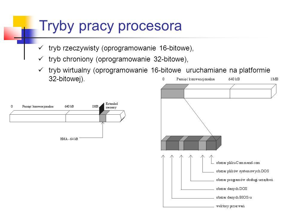 Tryby pracy procesora tryb rzeczywisty (oprogramowanie 16-bitowe), tryb chroniony (oprogramowanie 32-bitowe), tryb wirtualny (oprogramowanie 16-bitowe uruchamiane na platformie 32-bitowej).
