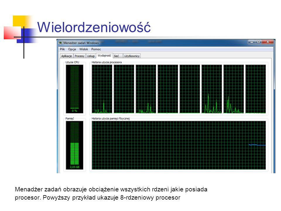 Menadżer zadań obrazuje obciążenie wszystkich rdzeni jakie posiada procesor.