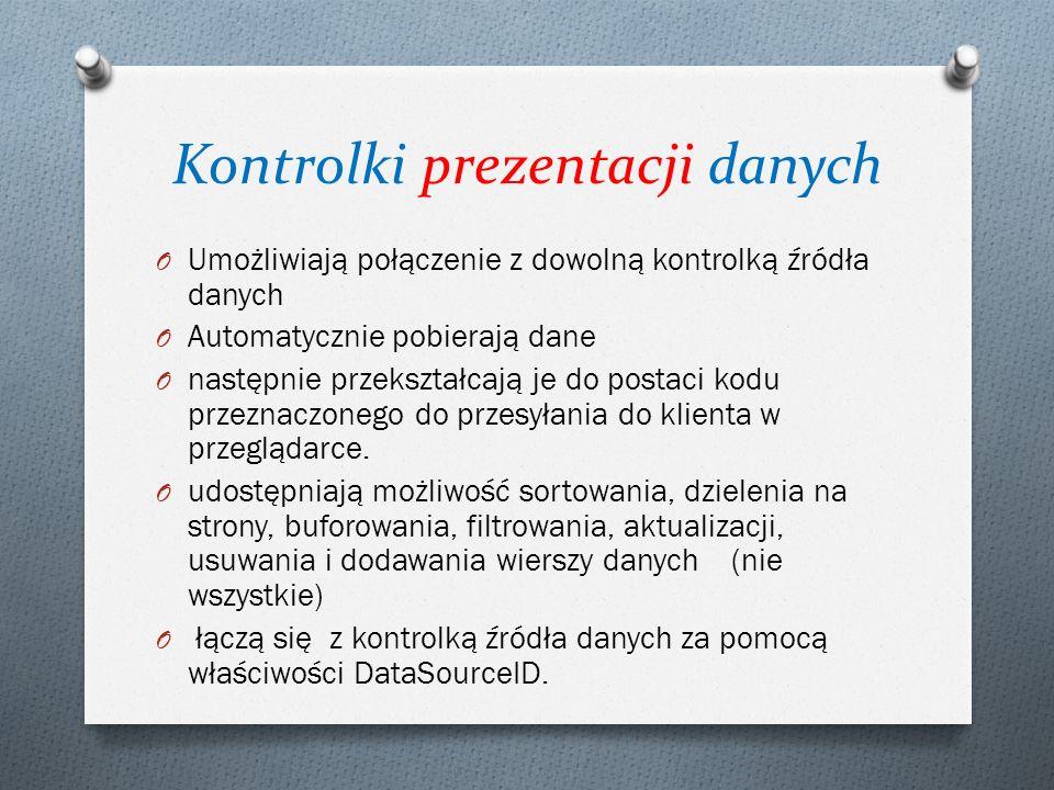 Kontrolki prezentacji danych O Kontrolki listy: BulletedList, CheckBoxList, DropDownList, ListBox i RadioButtonList.