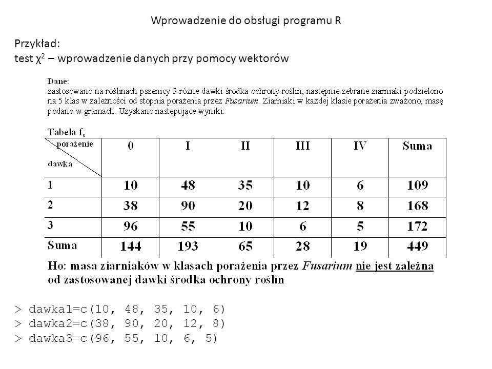 Przykład: test χ 2 – wprowadzenie danych przy pomocy wektorów > dawka1=c(10, 48, 35, 10, 6) > dawka2=c(38, 90, 20, 12, 8) > dawka3=c(96, 55, 10, 6, 5) > chisq.test(cbind(dawka1, dawka2, dawka3)) # cbind tworzy obiekt typu tabela danych (data.frame) .