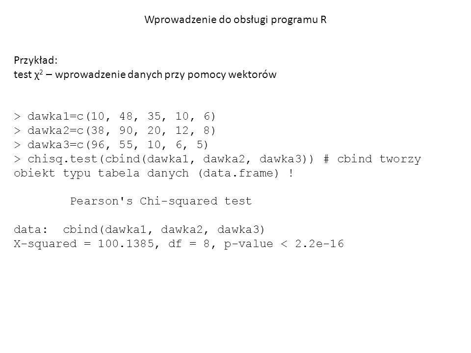 Przykład: analiza wariancji w układzie jednoczynnikowym - wprowadzenie danych przy pomocy wektorów > zap1=c(4.2, 4.3, 3.7, 4.7, 4.6) > zap2=c(4.6, 4.9, 5.0, 4.5, 5.5) > zap3=c(4.7, 4.7, 5.6, 5.2, 4.8) > zap4=c(5.8, 4.9, 5.7, 5.6, 7.0)