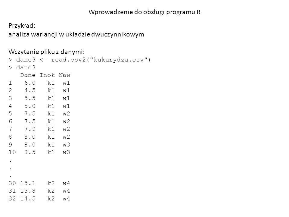 Wprowadzenie do obsługi programu R Przykład: analiza wariancji w układzie dwu Obliczenie analizy: > anova(aov(Dane~Inok*Naw,data=dane3)) Analysis of Variance Table Response: Dane Df Sum Sq Mean Sq F value Pr(>F) Inok 1 97.650 97.650 139.1071 1.786e-11 *** Naw 3 179.353 59.784 85.1656 6.213e-13 *** Inok:Naw 3 14.773 4.924 7.0151 0.001502 ** Residuals 24 16.848 0.702 --- Signif.
