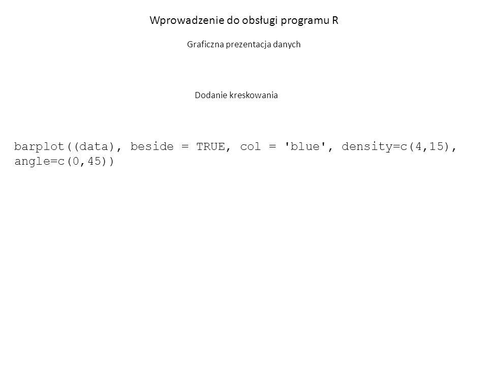 barplot(data, beside = TRUE) title(main = list( Plonowanie gatunków zbóż w zależności od poziomu nawożenia. , font = 6, col = darkblue , cex = 1.1)) # parametry funkcji służą do ustawienia czcionki i koloru Wprowadzenie do obsługi programu R Graficzna prezentacja danych Ustawienie tytułu wykresu
