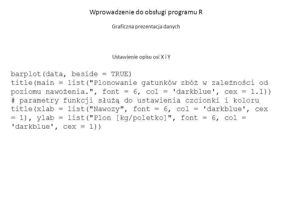 barplot(data, beside = TRUE, xlim = c(0,13), args.legend = list(x = right ), legend = rownames(data)) title(main = list( Plonowanie gatunków zbóż w zależności od poziomu nawożenia. , font = 6, col = darkblue , cex = 1.1)) # parametry funkcji służą do ustawienia czcionki i koloru title(xlab = list( Nawozy , font = 6, col = darkblue , cex = 1), ylab = list( Plon [kg/poletko] , font = 6, col = darkblue , cex = 1)) Wprowadzenie do obsługi programu R Graficzna prezentacja danych Dodanie legendy