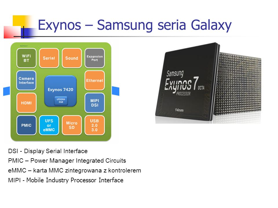 Exynos – Samsung seria Galaxy DSI - Display Serial Interface PMIC – Power Manager Integrated Circuits eMMC – karta MMC zintegrowana z kontrolerem MIPI - Mobile Industry Processor Interface