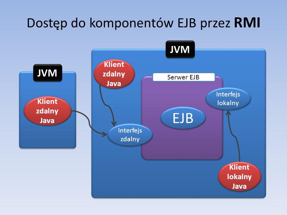 JEE dostęp przez WS JVM Serwer WWW POJO Interfejs zdalny Stateless EJB Serwer EJB WS EndPoint Dowolny program