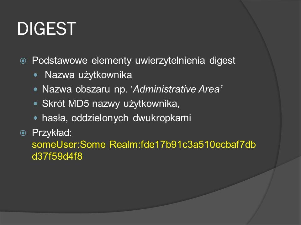 DIGEST  Podstawowe elementy uwierzytelnienia digest Nazwa użytkownika Nazwa obszaru np.