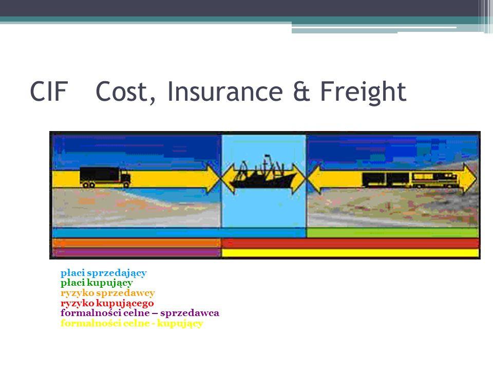 CIF Cost, Insurance & Freight płaci sprzedający płaci kupujący ryzyko sprzedawcy ryzyko kupującego formalności celne – sprzedawca formalności celne - kupujący