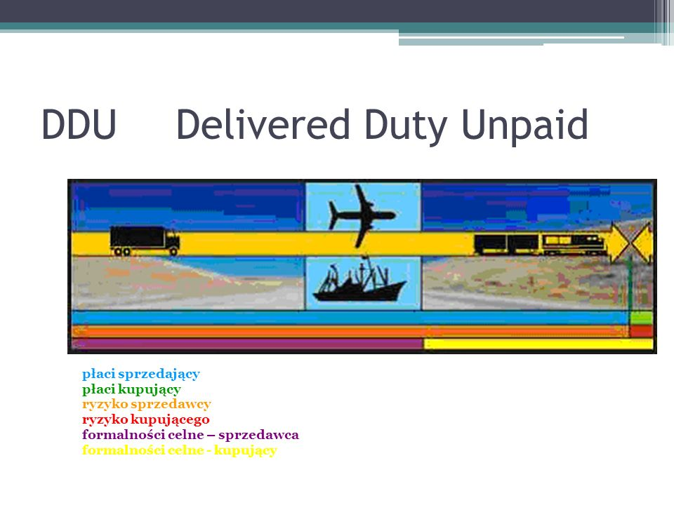 DDUDelivered Duty Unpaid płaci sprzedający płaci kupujący ryzyko sprzedawcy ryzyko kupującego formalności celne – sprzedawca formalności celne - kupujący