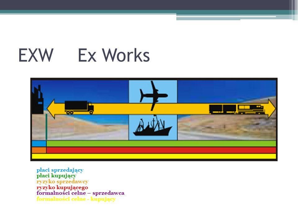 EXWEx Works płaci sprzedający płaci kupujący ryzyko sprzedawcy ryzyko kupującego formalności celne – sprzedawca formalności celne - kupujący