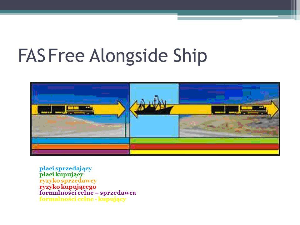 FASFree Alongside Ship płaci sprzedający płaci kupujący ryzyko sprzedawcy ryzyko kupującego formalności celne – sprzedawca formalności celne - kupujący