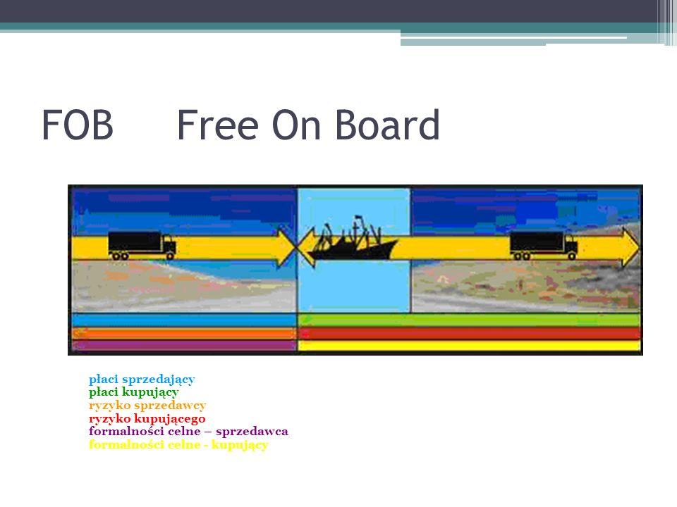 FOBFree On Board płaci sprzedający płaci kupujący ryzyko sprzedawcy ryzyko kupującego formalności celne – sprzedawca formalności celne - kupujący