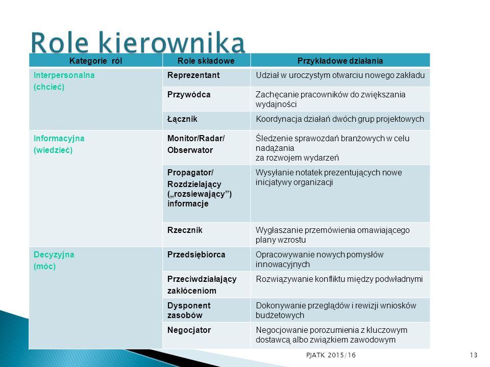  Role kierownicze Kwiatkowskiego PJATK 2015/1614