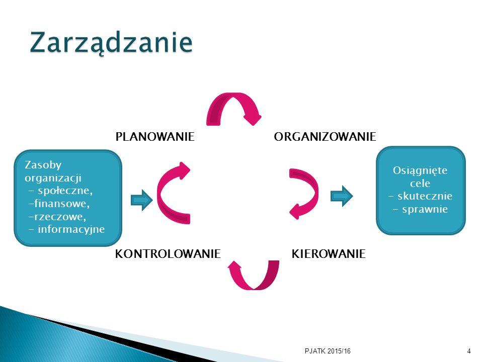  Miarami powodzenia w zarządzaniu jest sprawność i skuteczność.