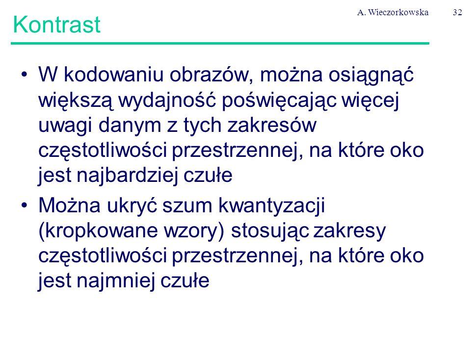 A. Wieczorkowska32 Kontrast W kodowaniu obrazów, można osiągnąć większą wydajność poświęcając więcej uwagi danym z tych zakresów częstotliwości przest