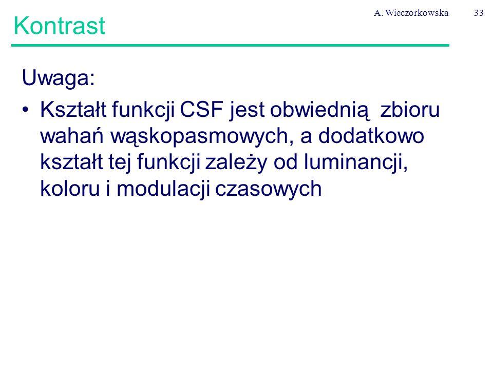 A. Wieczorkowska33 Kontrast Uwaga: Kształt funkcji CSF jest obwiednią zbioru wahań wąskopasmowych, a dodatkowo kształt tej funkcji zależy od luminancj