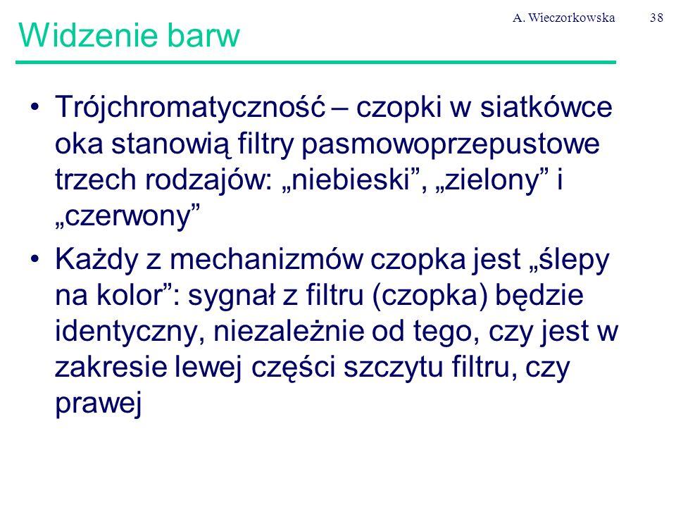 """A. Wieczorkowska38 Widzenie barw Trójchromatyczność – czopki w siatkówce oka stanowią filtry pasmowoprzepustowe trzech rodzajów: """"niebieski"""", """"zielony"""