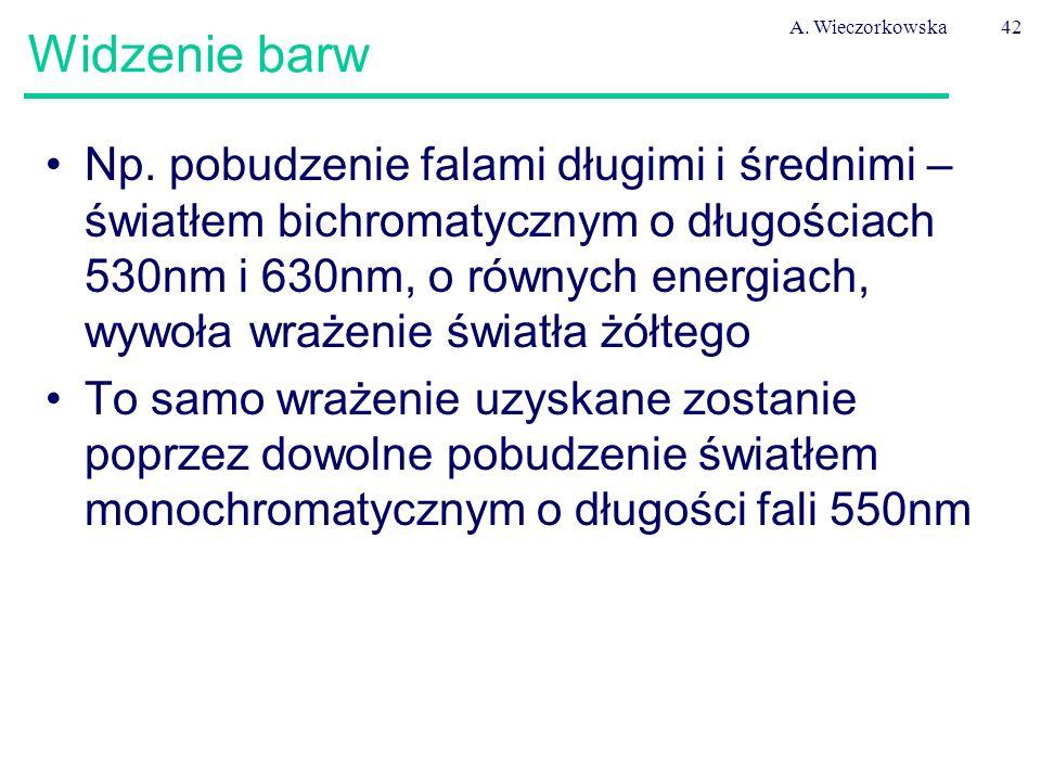A. Wieczorkowska42 Widzenie barw Np. pobudzenie falami długimi i średnimi – światłem bichromatycznym o długościach 530nm i 630nm, o równych energiach,