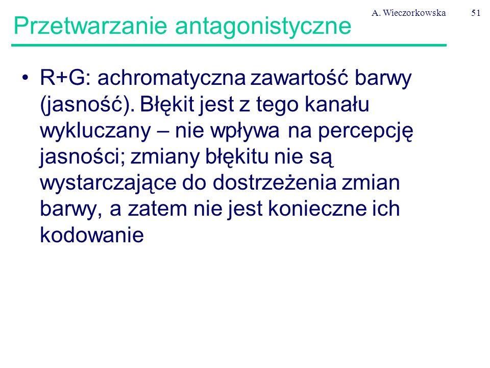 A. Wieczorkowska51 Przetwarzanie antagonistyczne R+G: achromatyczna zawartość barwy (jasność). Błękit jest z tego kanału wykluczany – nie wpływa na pe