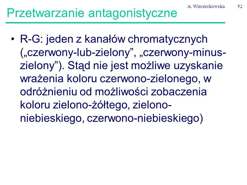 """A. Wieczorkowska52 Przetwarzanie antagonistyczne R-G: jeden z kanałów chromatycznych (""""czerwony-lub-zielony"""", """"czerwony-minus- zielony""""). Stąd nie jes"""