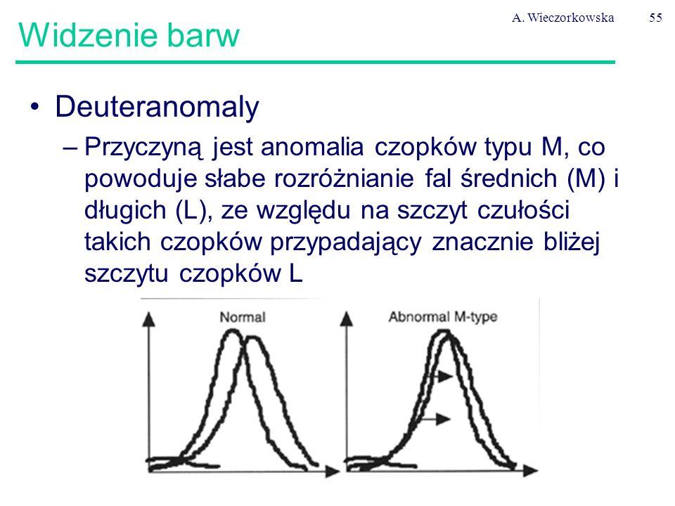 A. Wieczorkowska55 Widzenie barw Deuteranomaly –Przyczyną jest anomalia czopków typu M, co powoduje słabe rozróżnianie fal średnich (M) i długich (L),