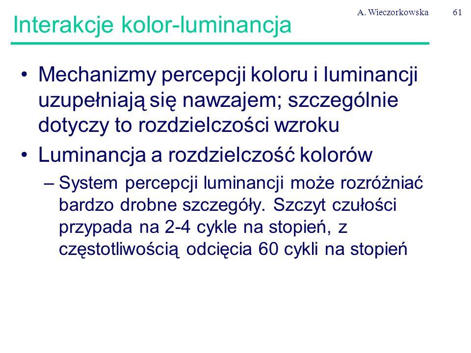 A. Wieczorkowska61 Interakcje kolor-luminancja Mechanizmy percepcji koloru i luminancji uzupełniają się nawzajem; szczególnie dotyczy to rozdzielczośc