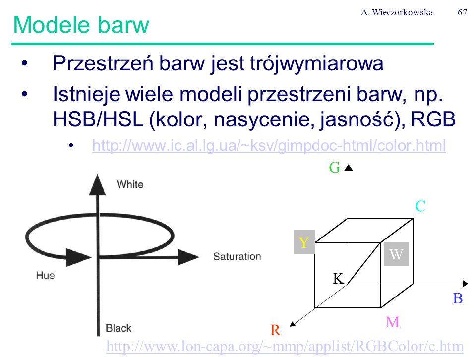 A. Wieczorkowska67 Modele barw Przestrzeń barw jest trójwymiarowa Istnieje wiele modeli przestrzeni barw, np. HSB/HSL (kolor, nasycenie, jasność), RGB