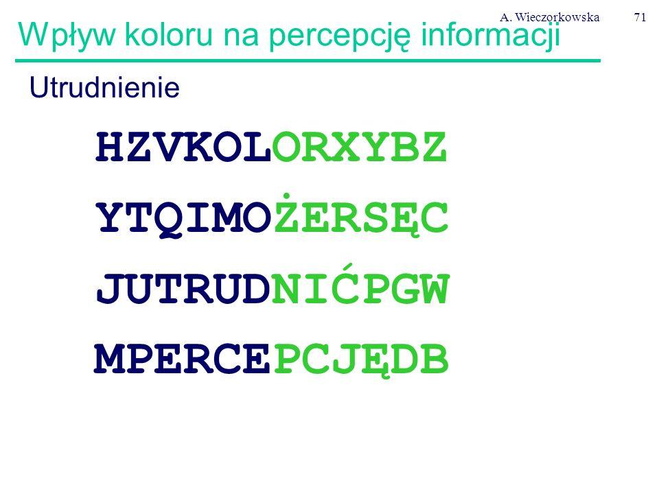 A. Wieczorkowska71 Wpływ koloru na percepcję informacji Utrudnienie HZVKOLORXYBZ YTQIMOŻERSĘC JUTRUDNIĆPGW MPERCEPCJĘDB