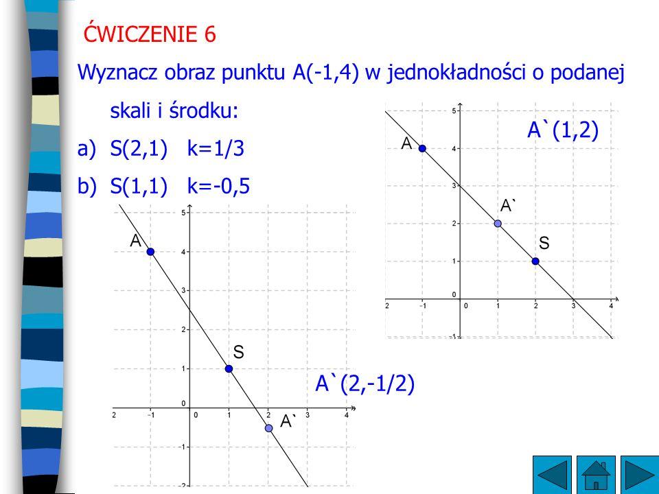 ĆWICZENIE 6 Wyznacz obraz punktu A(-1,4) w jednokładności o podanej skali i środku: a)S(2,1) k=1/3 b)S(1,1) k=-0,5 A`(1,2) A`(2,-1/2)