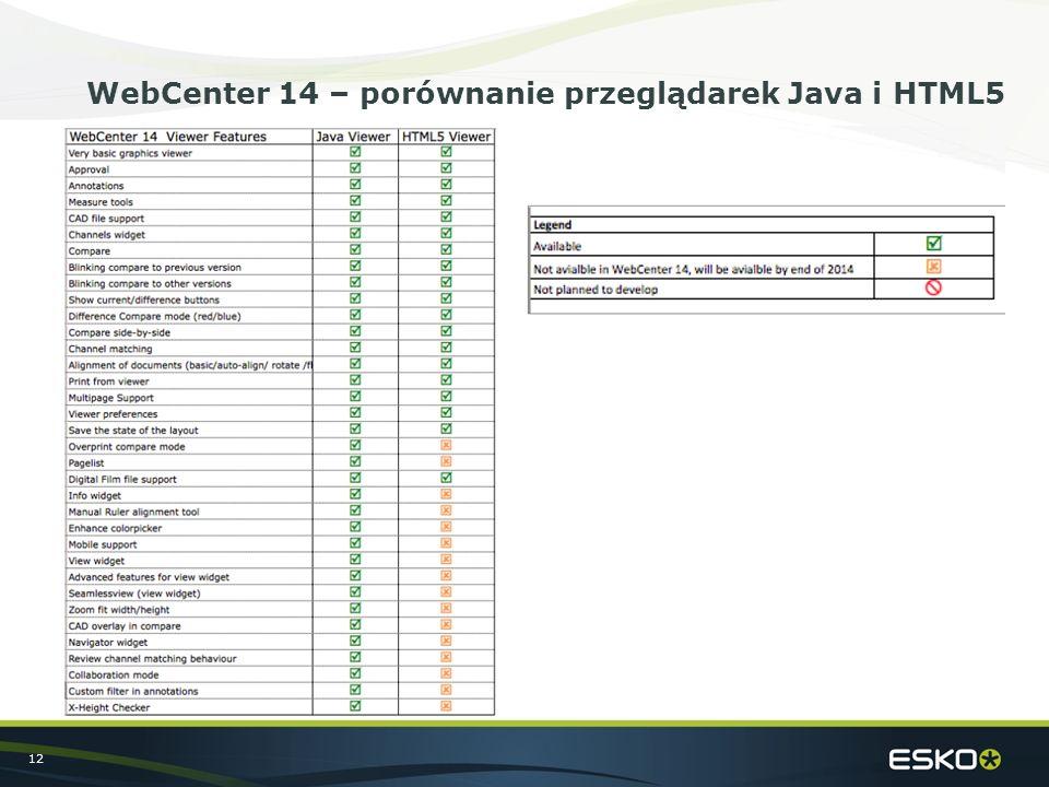12 WebCenter 14 – porównanie przeglądarek Java i HTML5