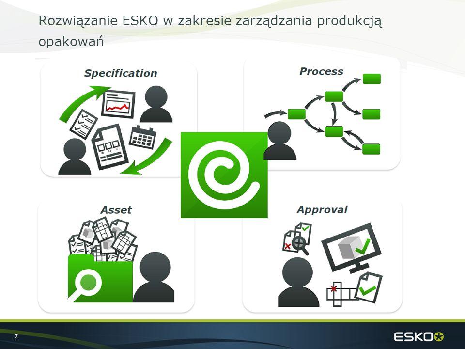 7 Rozwiązanie ESKO w zakresie zarządzania produkcją opakowań