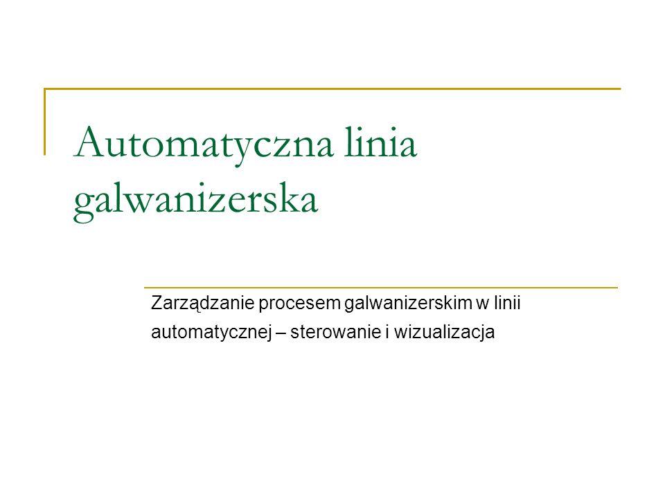 Automatyczna linia galwanizerska Zarządzanie procesem galwanizerskim w linii automatycznej – sterowanie i wizualizacja