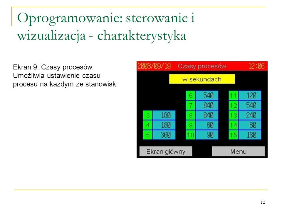 12 Oprogramowanie: sterowanie i wizualizacja - charakterystyka Ekran 9: Czasy procesów.
