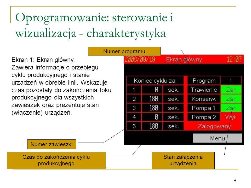 4 Oprogramowanie: sterowanie i wizualizacja - charakterystyka Ekran 1: Ekran główny.