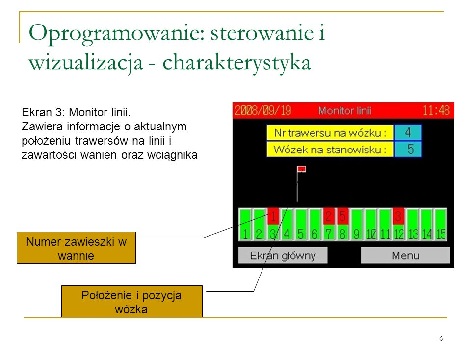 7 Oprogramowanie: sterowanie i wizualizacja - charakterystyka Ekran 4: Monitor wózka.