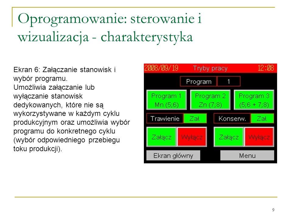 9 Oprogramowanie: sterowanie i wizualizacja - charakterystyka Ekran 6: Załączanie stanowisk i wybór programu.