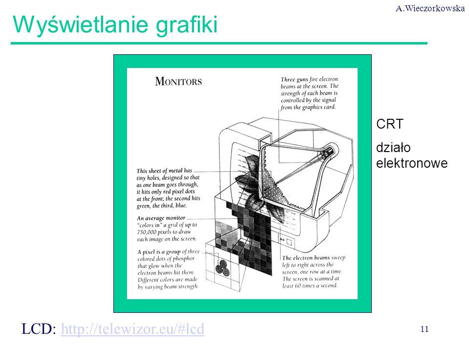 A.Wieczorkowska 11 Wyświetlanie grafiki CRT działo elektronowe LCD: http://telewizor.eu/#lcdhttp://telewizor.eu/#lcd