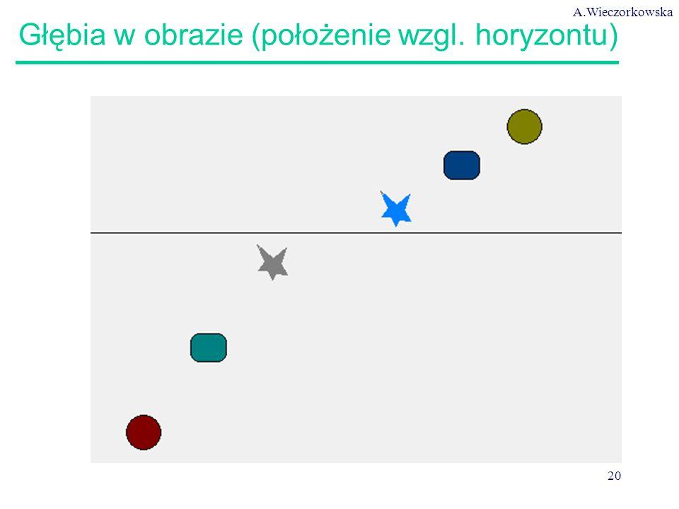 A.Wieczorkowska 20 Głębia w obrazie (położenie wzgl. horyzontu)