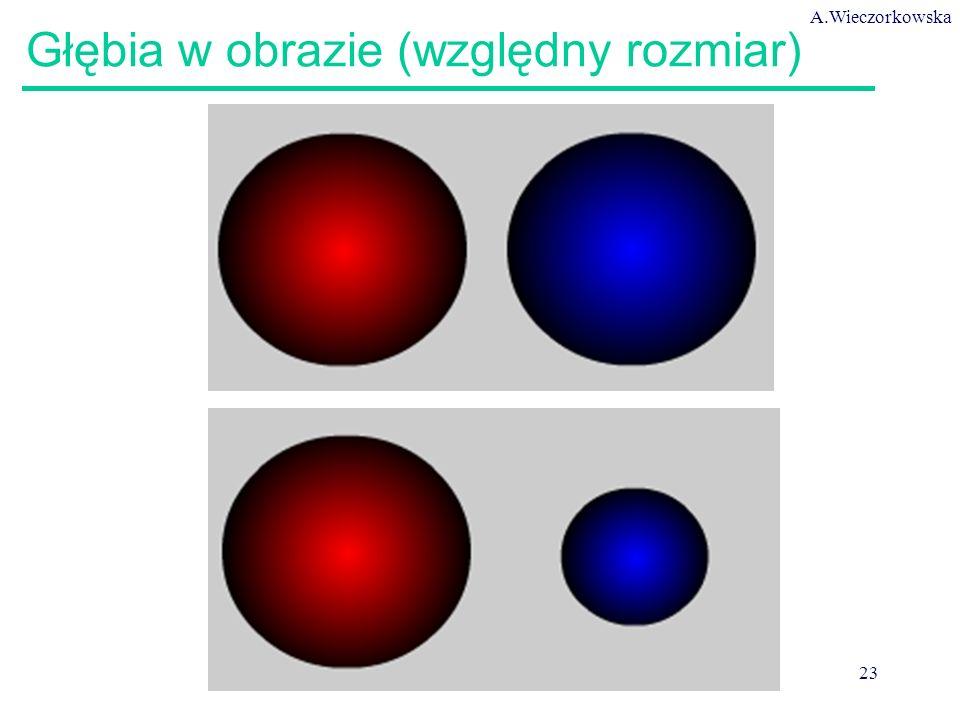 A.Wieczorkowska 23 Głębia w obrazie (względny rozmiar)