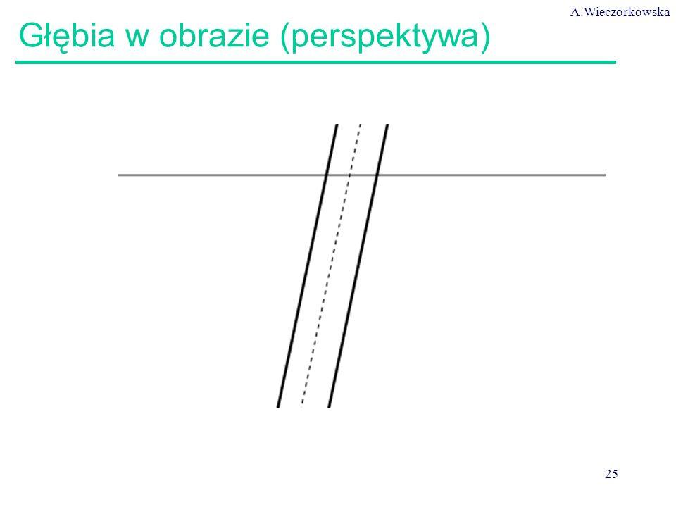 A.Wieczorkowska 25 Głębia w obrazie (perspektywa)