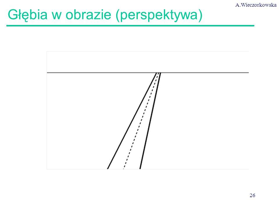 A.Wieczorkowska 26 Głębia w obrazie (perspektywa)