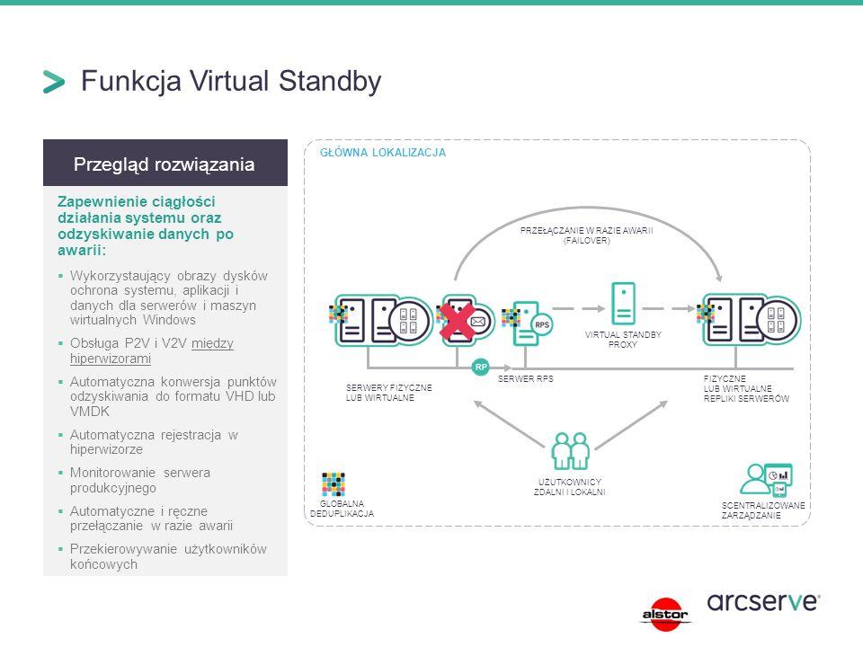 Funkcja Virtual Standby Przegląd rozwiązania Zapewnienie ciągłości działania systemu oraz odzyskiwanie danych po awarii:  Wykorzystaujący obrazy dysków ochrona systemu, aplikacji i danych dla serwerów i maszyn wirtualnych Windows  Obsługa P2V i V2V między hiperwizorami  Automatyczna konwersja punktów odzyskiwania do formatu VHD lub VMDK  Automatyczna rejestracja w hiperwizorze  Monitorowanie serwera produkcyjnego  Automatyczne i ręczne przełączanie w razie awarii  Przekierowywanie użytkowników końcowych VIRTUAL STANDBY PROXY PRZEŁĄCZANIE W RAZIE AWARII (FAILOVER) FIZYCZNE LUB WIRTUALNE REPLIKI SERWERÓW UŻUTKOWNICY ZDALNI I LOKALNI GŁÓWNA LOKALIZACJA SERWER RPS SCENTRALIZOWANE ZARZĄDZANIE SERWERY FIZYCZNE LUB WIRTUALNE GLOBALNA DEDUPLIKACJA