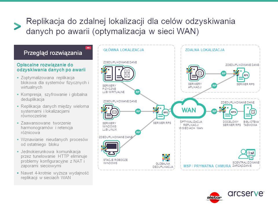 Replikacja do zdalnej lokalizacji dla celów odzyskiwania danych po awarii (optymalizacja w sieci WAN) Przegląd rozwiązania Opłacalne rozwiązanie do odzyskiwania danych po awarii  Zoptymalizowana replikacja blokowa dla systemów fizycznych i wirtualnych  Kompresja, szyfrowanie i globalna deduplikacja  Replikacja danych między wieloma systemami i lokalizacjami równocześnie  Zaawansowane tworzenie harmonogramów i retencja różnicowa  Wznawianie nieudanych procesów od ostatniego bloku  Jednokierunkowa komunikacja przez tunelowanie HTTP eliminuje problemy konfiguracyjne z NAT i zaporami sieciowymi  Nawet 4-krotnie wyższa wydajność replikacji w sieciach WAN ZDALNA LOKALIZACJAGŁÓWNA LOKALIZACJA MSP / PRYWATNA CHMURA BIBLIOTEKA TAŚMOWA ZDEDUPLIKOWANE DANE SERWER RPS STACJE ROBOCZE WINDOWS SERWERY WINDOWS LUB LINUX SERWERY FIZYCZNE LUB WIRTUALNE DOCELOWY SERWER RPS ZDEDUPLIKOWANE DANE SERWERY APLIKACJI NEW SCENTRALIZOWANE ZARZĄDZANIE OPTYMALIZACJA REPLIKACJI W SIECIACH WAN GLOBALNA DEDUPLIKACJA